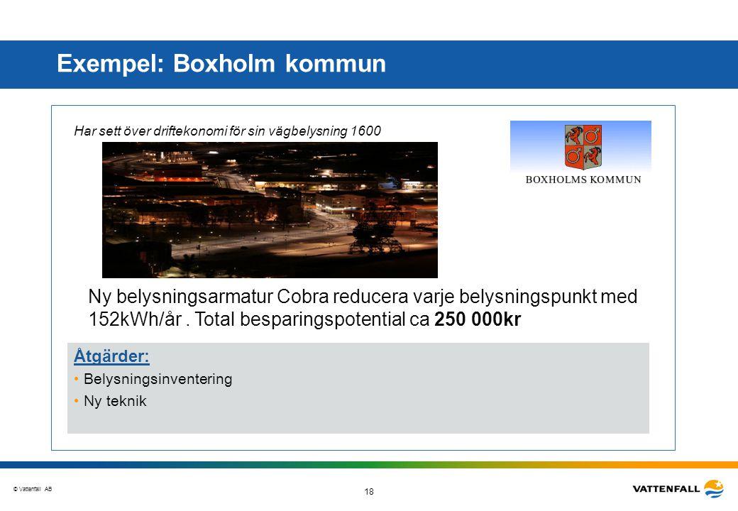 © Vattenfall AB 18 Exempel: Boxholm kommun Ny belysningsarmatur Cobra reducera varje belysningspunkt med 152kWh/år. Total besparingspotential ca 250 0