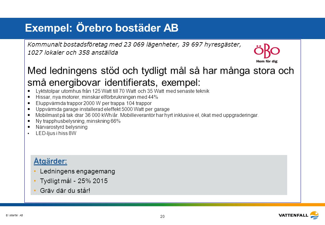 © Vattenfall AB 20 Goda exempel Kommunalt bostadsföretag med 23 069 lägenheter, 39 697 hyresgäster, 1027 lokaler och 358 anställda Med ledningens stöd