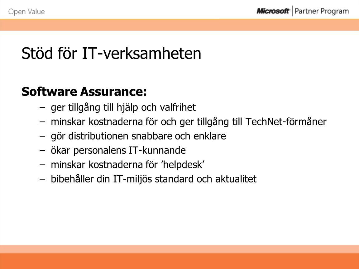 Stöd för IT-verksamheten Software Assurance: –ger tillgång till hjälp och valfrihet –minskar kostnaderna för och ger tillgång till TechNet-förmåner –gör distributionen snabbare och enklare –ökar personalens IT-kunnande –minskar kostnaderna för 'helpdesk' –bibehåller din IT-miljös standard och aktualitet