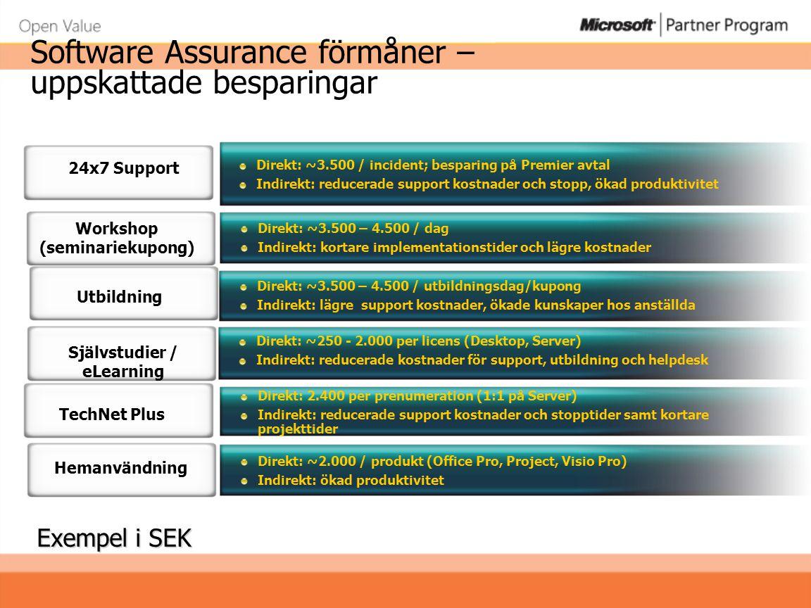 Software Assurance förmåner – uppskattade besparingar Direkt: ~3.500 – 4.500 / utbildningsdag/kupong Indirekt: lägre support kostnader, ökade kunskaper hos anställda Utbildning Direkt: ~250 - 2.000 per licens (Desktop, Server) Indirekt: reducerade kostnader för support, utbildning och helpdesk Självstudier / eLearning Direkt: 2.400 per prenumeration (1:1 på Server) Indirekt: reducerade support kostnader och stopptider samt kortare projekttider TechNet Plus Direkt: ~2.000 / produkt (Office Pro, Project, Visio Pro) Indirekt: ökad produktivitet Hemanvändning Exempel i SEK Direkt: ~3.500 / incident; besparing på Premier avtal Indirekt: reducerade support kostnader och stopp, ökad produktivitet Direkt: ~3.500 – 4.500 / dag Indirekt: kortare implementationstider och lägre kostnader 24x7 Support Workshop (seminariekupong)