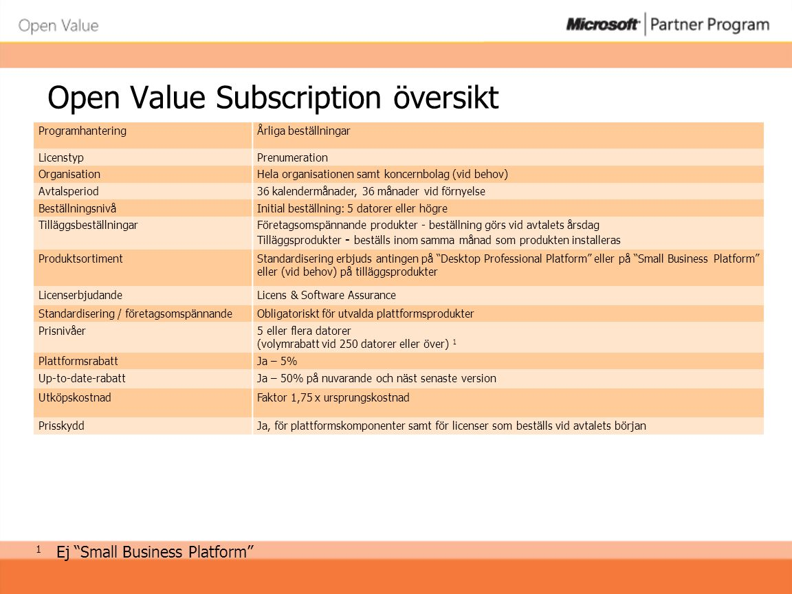 Open Value Subscription översikt ProgramhanteringÅrliga beställningar LicenstypPrenumeration OrganisationHela organisationen samt koncernbolag (vid be