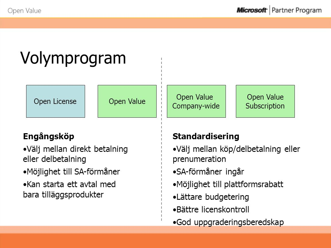 Volymprogram Open LicenseOpen Value Company-wide Open Value Subscription Standardisering •Välj mellan köp/delbetalning eller prenumeration •SA-förmåne