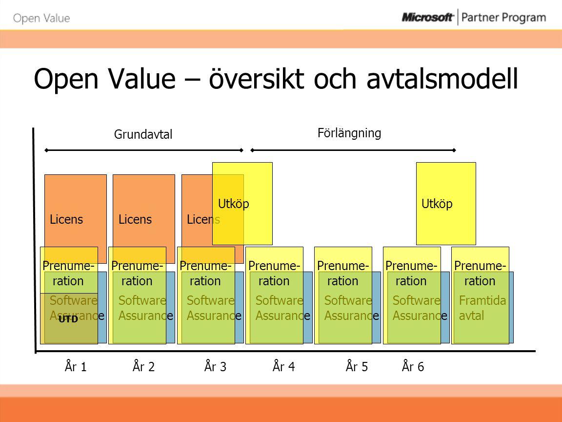 Open L&SA jämfört med Open Value (köp) Open License (L&SA) 1'866 / månad 100% Open Value company-wide 1'663 / månad 88% Open Value (ej företags- omfattande) 1'815 / månad 97% Vad kunden får med Open Value: - Software Assurance - Rätt till nästa version inom avtalstiden - Fler nya och utökade förmåner - Delbetalning - Ett avtal = enkelhet och trygghet