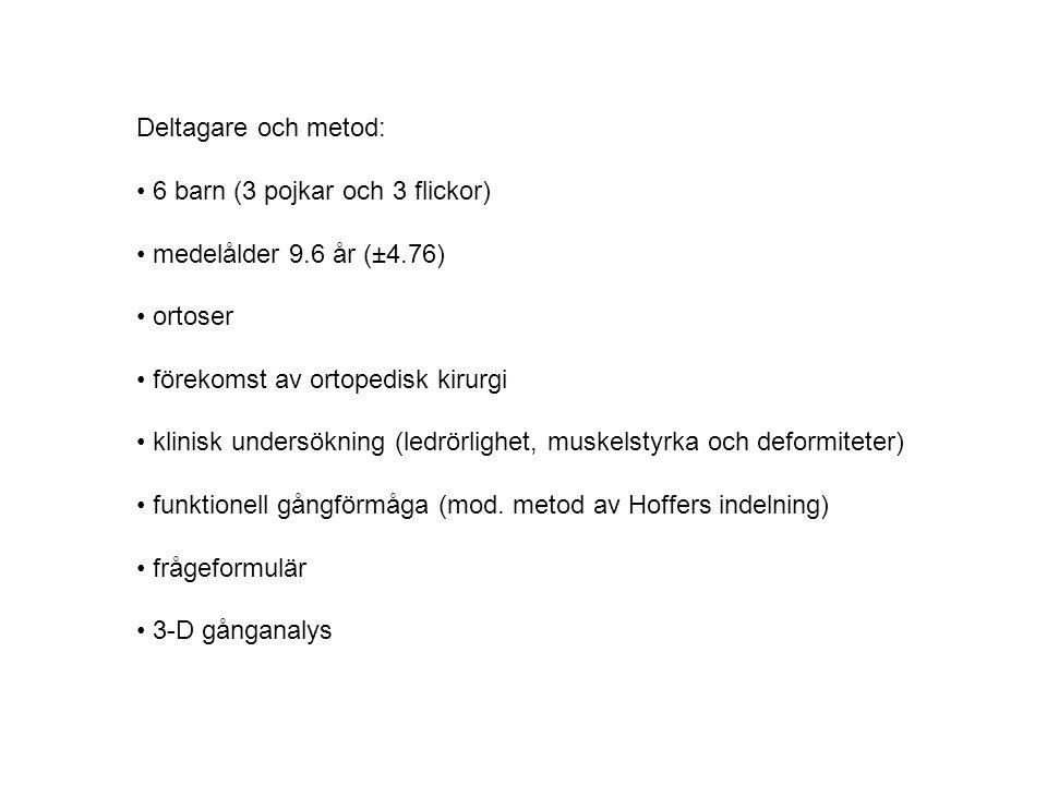 Deltagare och metod: • 6 barn (3 pojkar och 3 flickor) • medelålder 9.6 år (±4.76) • ortoser • förekomst av ortopedisk kirurgi • klinisk undersökning