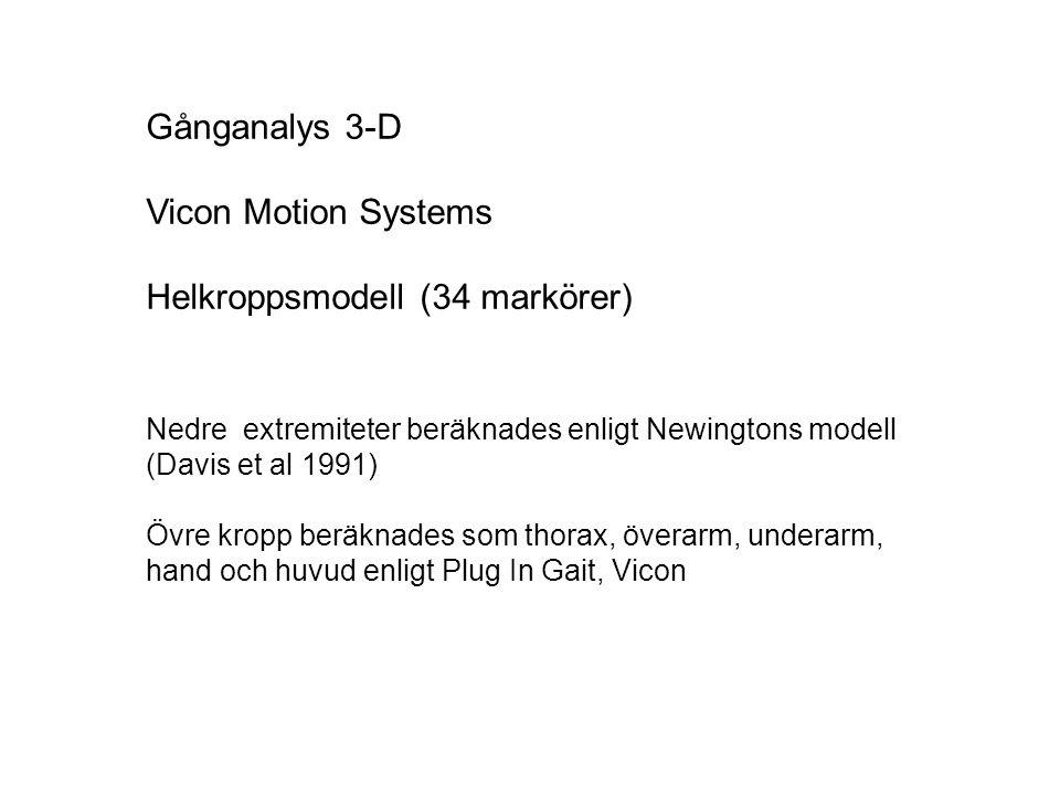 Gånganalys 3-D Vicon Motion Systems Helkroppsmodell (34 markörer) Nedre extremiteter beräknades enligt Newingtons modell (Davis et al 1991) Övre kropp