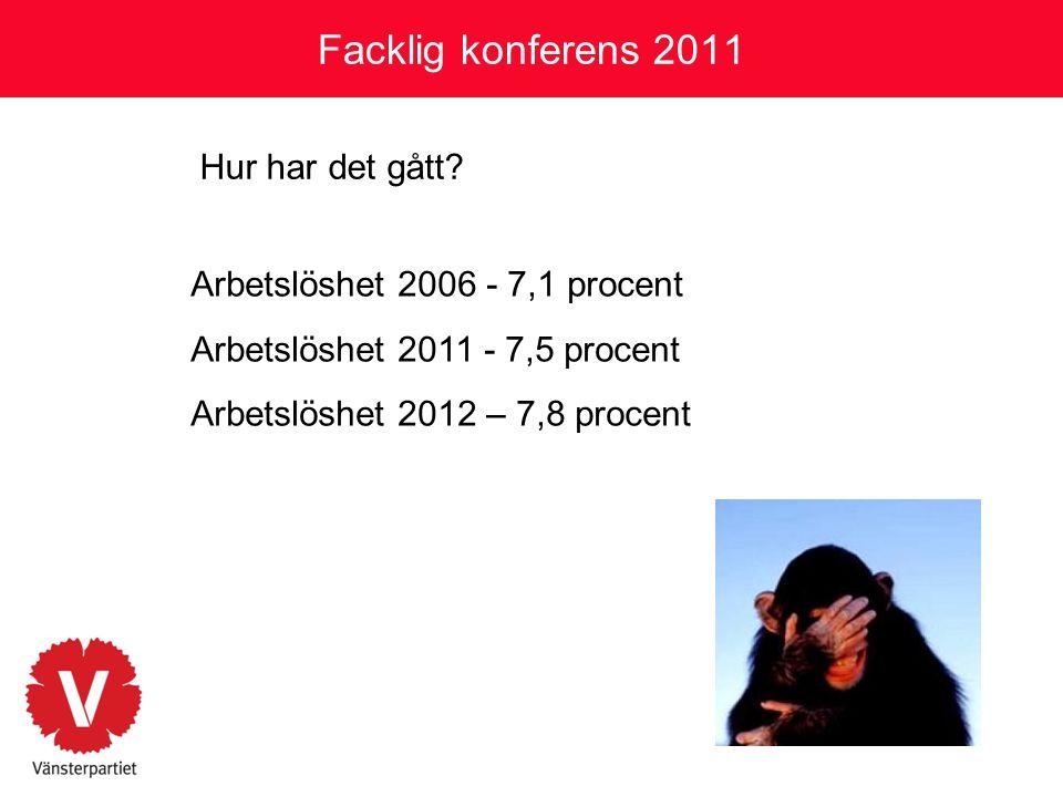 Facklig konferens 2011 Hur har det gått? Arbetslöshet 2006 - 7,1 procent Arbetslöshet 2011 - 7,5 procent Arbetslöshet 2012 – 7,8 procent