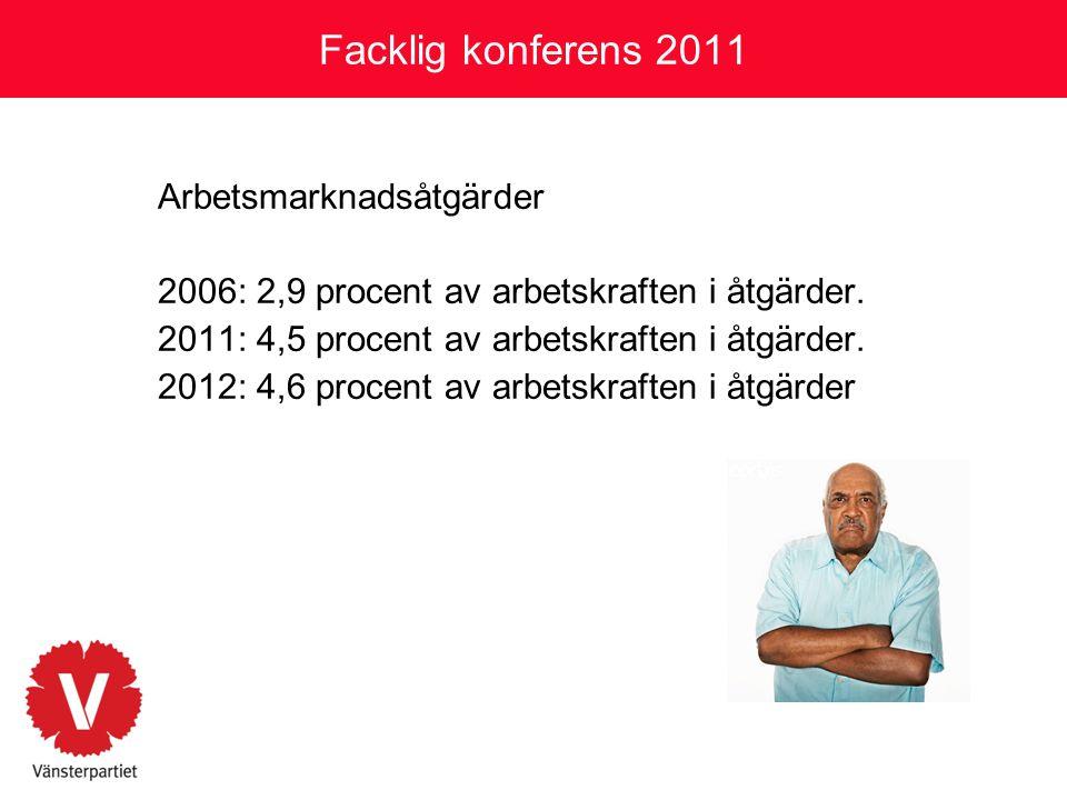 Facklig konferens 2011 Arbetsmarknadsåtgärder 2006: 2,9 procent av arbetskraften i åtgärder. 2011: 4,5 procent av arbetskraften i åtgärder. 2012: 4,6