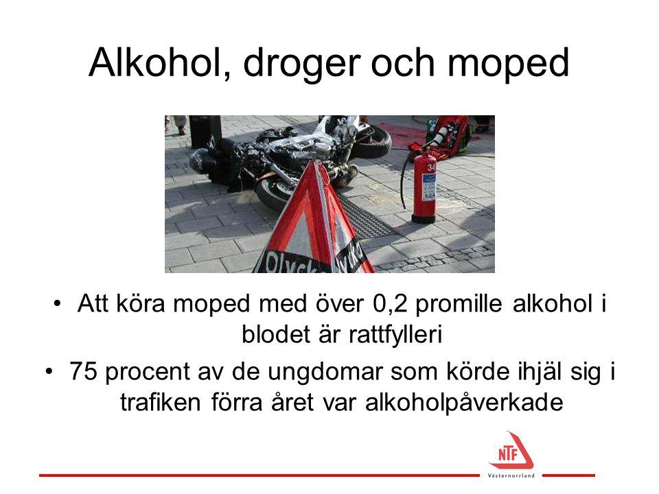 Alkohol, droger och moped •Att köra moped med över 0,2 promille alkohol i blodet är rattfylleri •75 procent av de ungdomar som körde ihjäl sig i trafi