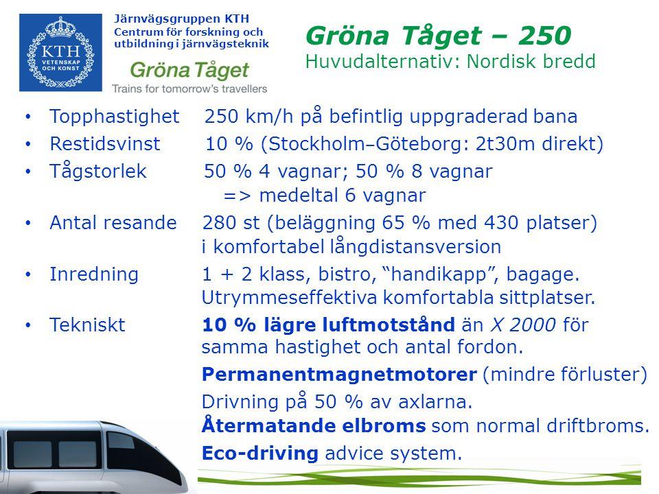 Järnvägsgruppen KTH Centrum för forskning och utbildning i järnvägsteknik • Topphastighet 250 km/h på befintlig uppgraderad bana • Restidsvinst 10 % (Stockholm ‒ Göteborg: 2t30m direkt) • Tågstorlek 50 % 4 vagnar; 50 % 8 vagnar => medeltal 6 vagnar • Antal resande 280 st (beläggning 65 % med 430 platser) i komfortabel långdistansversion • Inredning 1 + 2 klass, bistro, handikapp , bagage.