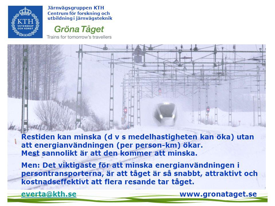 Järnvägsgruppen KTH Centrum för forskning och utbildning i järnvägsteknik Rubrik Brödtext dajsdf ajpsdf pasjdf asjdf jasdf jasdpfoj sdjof sdjfsjodf pasdjfjoasdp fjp Restiden kan minska (d v s medelhastigheten kan öka) utan att energianvändningen (per person-km) ökar.
