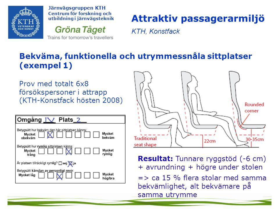 Järnvägsgruppen KTH Centrum för forskning och utbildning i järnvägsteknik Bekväma, funktionella och utrymmessnåla sittplatser (exempel 1) Prov med tot