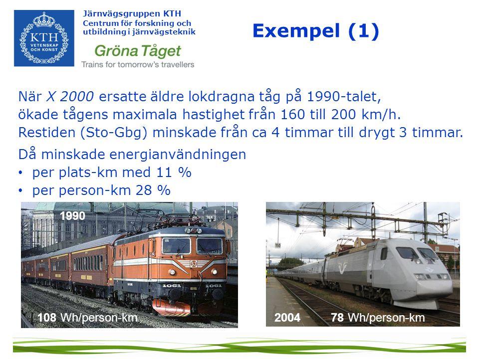 Järnvägsgruppen KTH Centrum för forskning och utbildning i järnvägsteknik När X 2000 ersatte äldre lokdragna tåg på 1990-talet, ökade tågens maximala hastighet från 160 till 200 km/h.