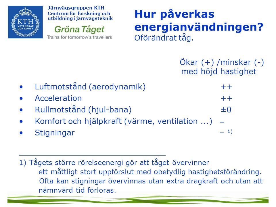 Järnvägsgruppen KTH Centrum för forskning och utbildning i järnvägsteknik Ökar (+) /minskar (-) med höjd hastighet • Luftmotstånd (aerodynamik) ++ • Acceleration ++ • Rullmotstånd (hjul-bana) ±0 • Komfort och hjälpkraft (värme, ventilation...) – • Stigningar – 1) ______________________________ 1)Tågets större rörelseenergi gör att tåget övervinner ett måttligt stort uppförslut med obetydlig hastighetsförändring.