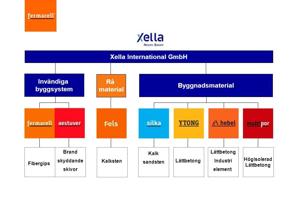 Xella International GmbH Byggnadsmaterial Invändiga byggsystem Rå material Kalk sandsten Lättbetong Högisolerad Lättbetong Fibergips Brand skyddande s