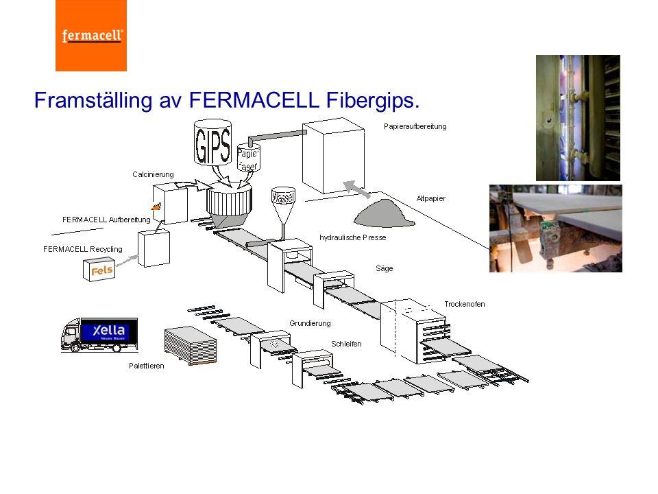 FERMACELL fibergips består av en blandning av gips, pappersfibrer och vatten.