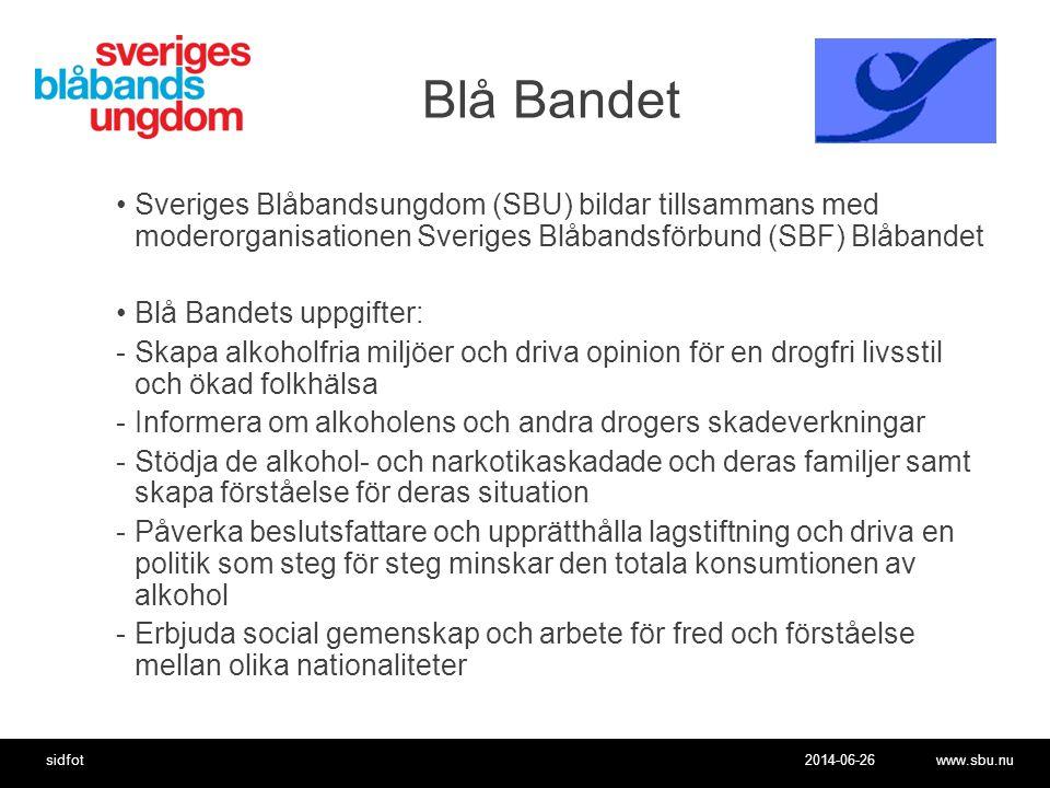 2014-06-26www.sbu.nusidfot Historik - SBU •Hoppets här – barn- och ungdomsverksamhet.