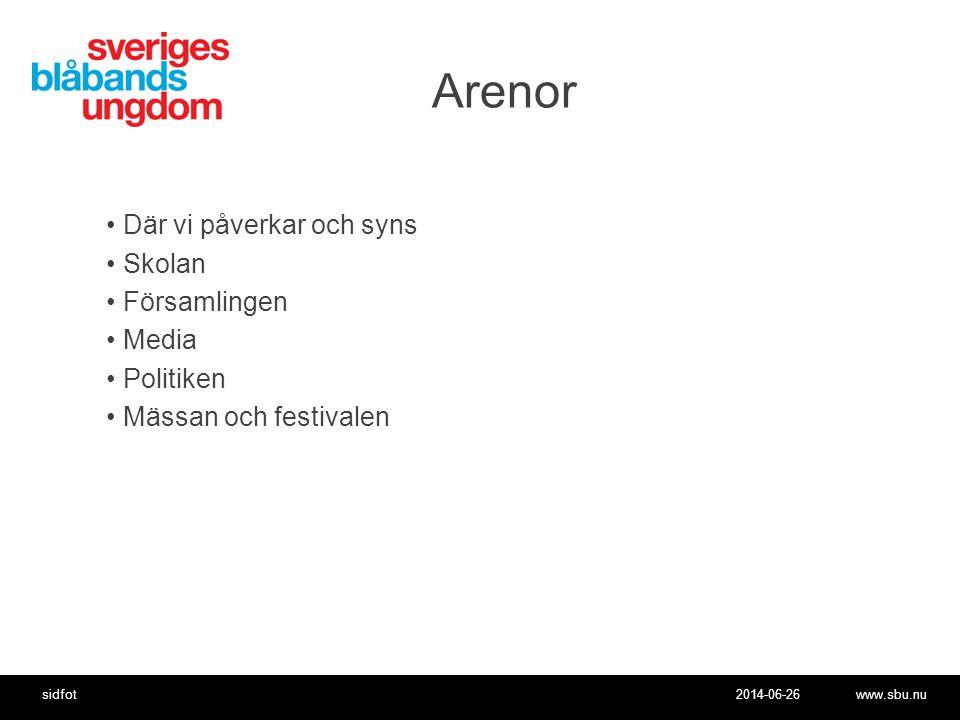 2014-06-26www.sbu.nusidfot Arenor •Där vi påverkar och syns •Skolan •Församlingen •Media •Politiken •Mässan och festivalen