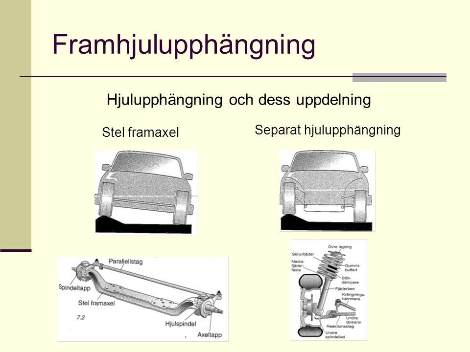 Framhjulupphängning Stel framaxel Separat hjulupphängning Hjulupphängning och dess uppdelning
