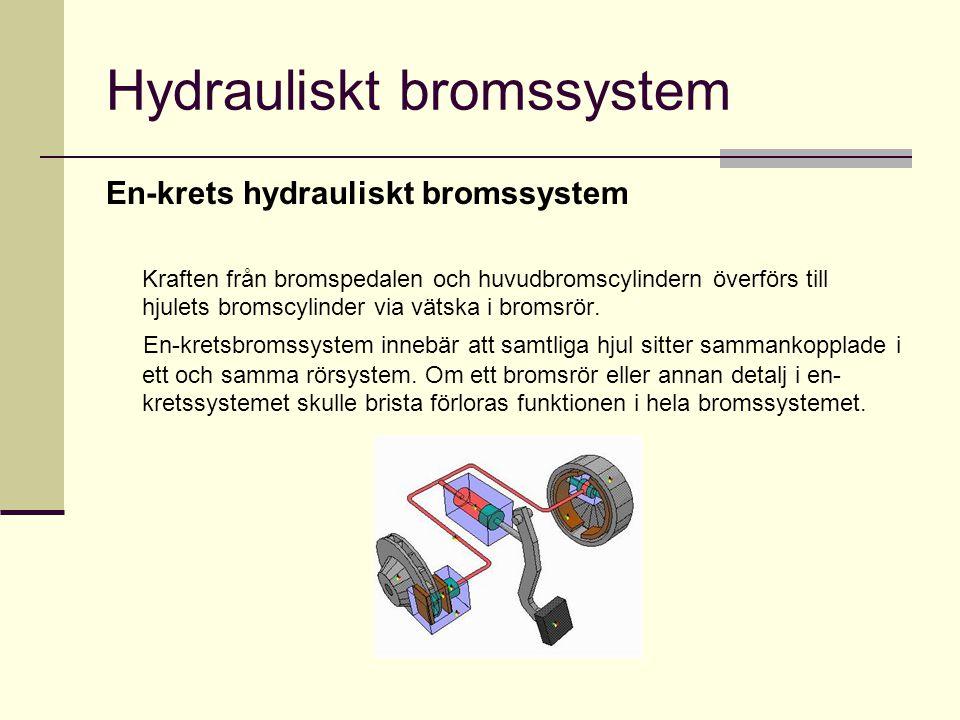 Hydrauliskt bromssystem En-krets hydrauliskt bromssystem Kraften från bromspedalen och huvudbromscylindern överförs till hjulets bromscylinder via vät