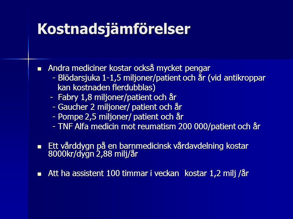 Kostnadsjämförelser  Andra mediciner kostar också mycket pengar - Blödarsjuka 1-1,5 miljoner/patient och år (vid antikroppar - Blödarsjuka 1-1,5 milj