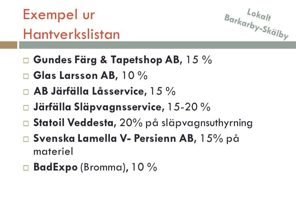 Exempel ur Hantverkslistan  Gundes Färg & Tapetshop AB, 15 %  Glas Larsson AB, 10 %  AB Järfälla Låsservice, 15 %  Järfälla Släpvagnsservice, 15-2