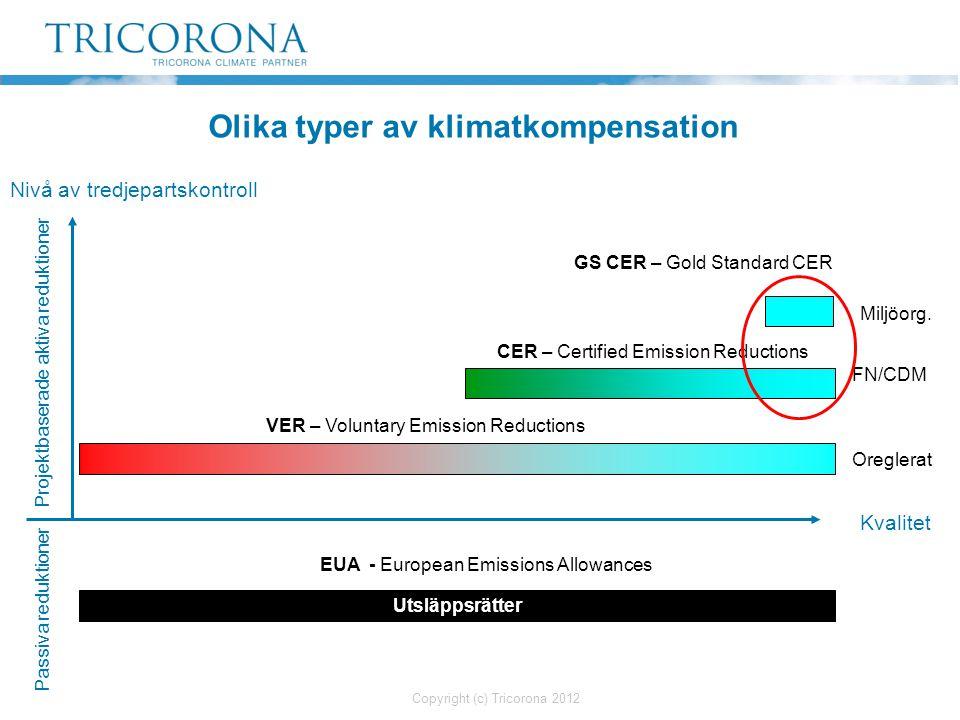 Copyright (c) Tricorona 2012 VER – Voluntary Emission Reductions CER – Certified Emission Reductions GS CER – Gold Standard CER Kvalitet Nivå av tredj