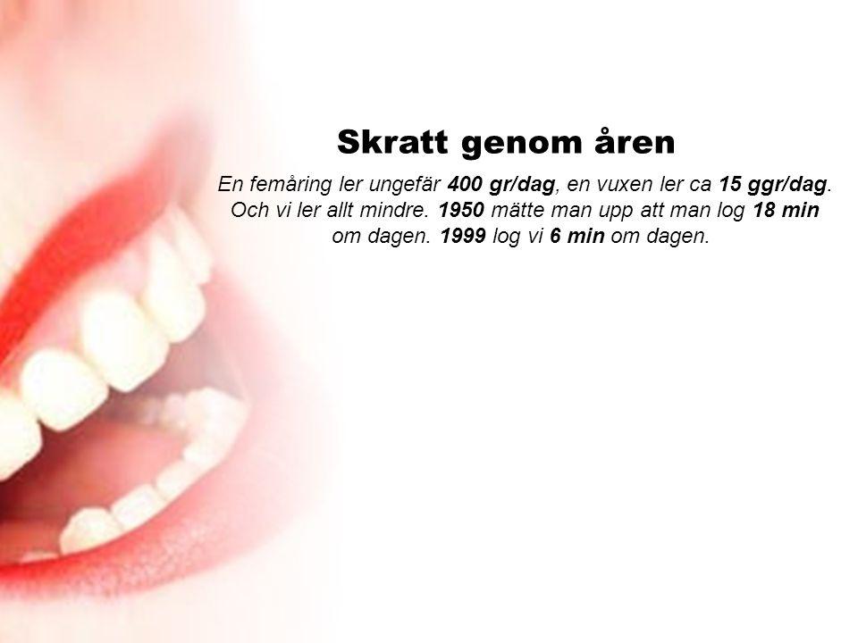 En femåring ler ungefär 400 gr/dag, en vuxen ler ca 15 ggr/dag. Och vi ler allt mindre. 1950 mätte man upp att man log 18 min om dagen. 1999 log vi 6