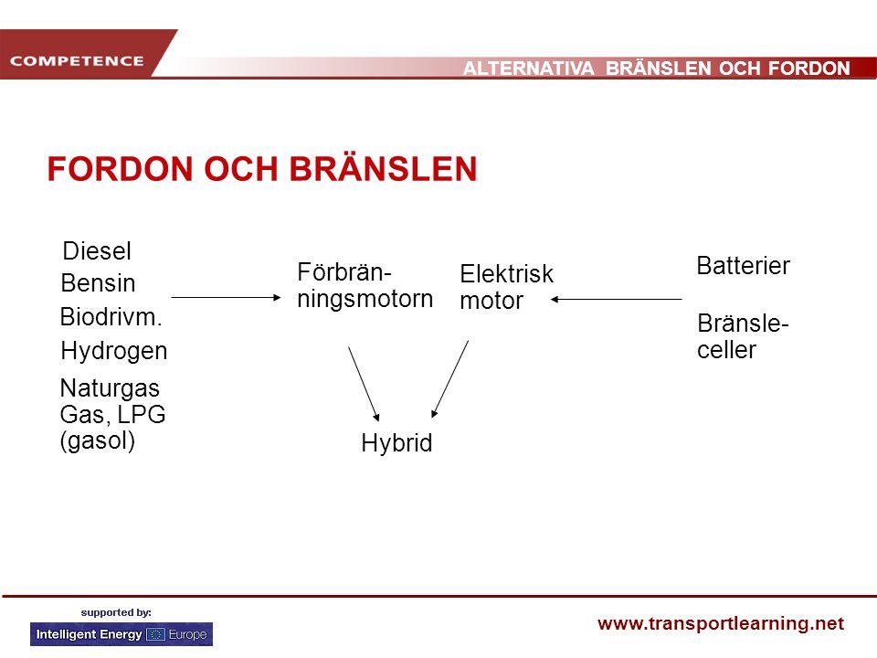 ALTERNATIVA BRÄNSLEN OCH FORDON www.transportlearning.net FORDON OCH BRÄNSLEN Bensin Biodrivm. Hydrogen Naturgas Gas, LPG (gasol) Förbrän- ningsmotorn