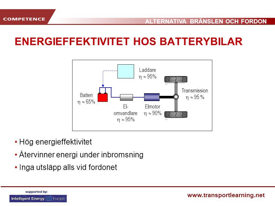 ALTERNATIVA BRÄNSLEN OCH FORDON www.transportlearning.net ENERGIEFFEKTIVITET HOS BATTERYBILAR • Hög energieffektivitet • Återvinner energi under inbro