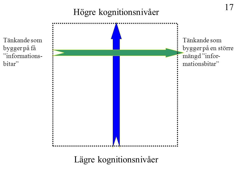 """Lägre kognitionsnivåer Högre kognitionsnivåer Tänkande som bygger på få """"informations- bitar"""" Tänkande som bygger på en större mängd """"infor- mationsbi"""