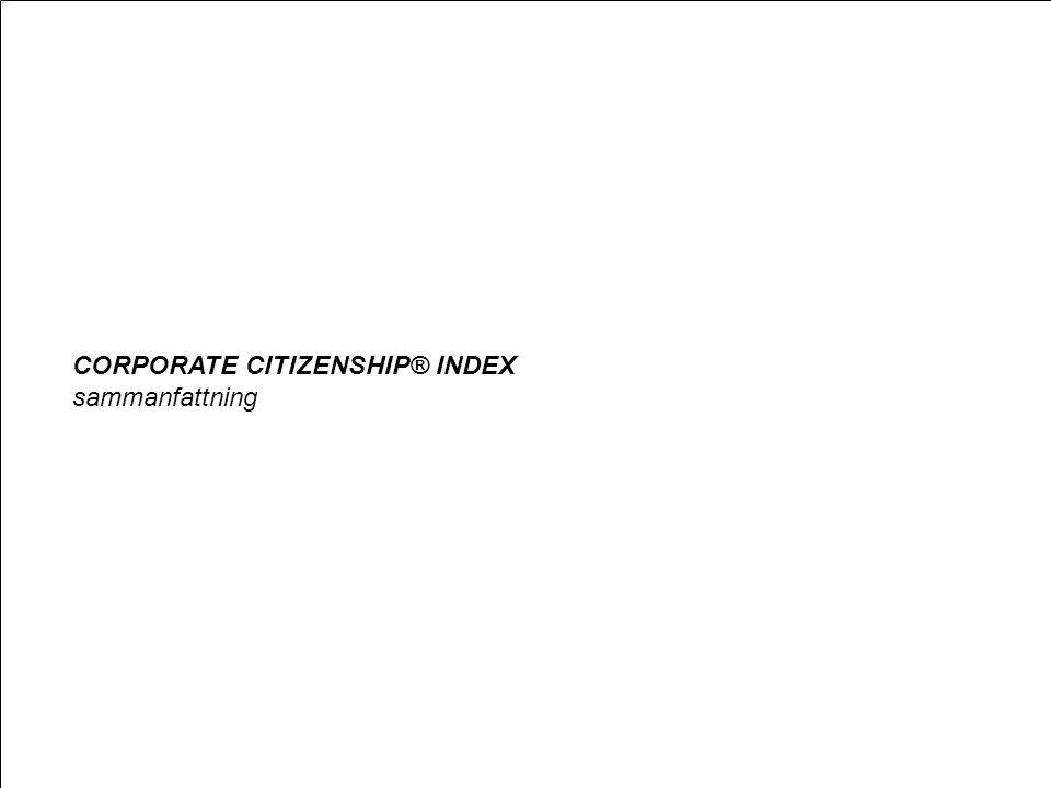cci.pres2 Corporate Citizenship är ett i Sverige registrerat varumärke (335 087) för marknadsföring, management och organisationsfrågor (klass 35) CORPORATE CITIZENSHIP® INDEX sammanfattning