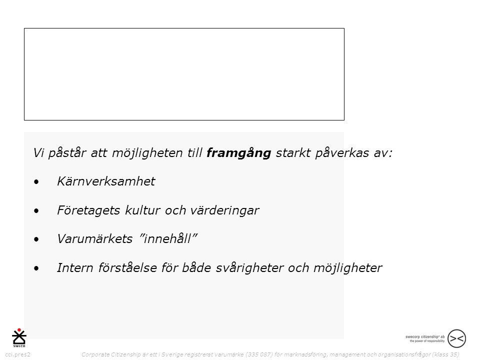 cci.pres2 Corporate Citizenship är ett i Sverige registrerat varumärke (335 087) för marknadsföring, management och organisationsfrågor (klass 35) Vi påstår att möjligheten till framgång starkt påverkas av: •Kärnverksamhet •Företagets kultur och värderingar •Varumärkets innehåll •Intern förståelse för både svårigheter och möjligheter