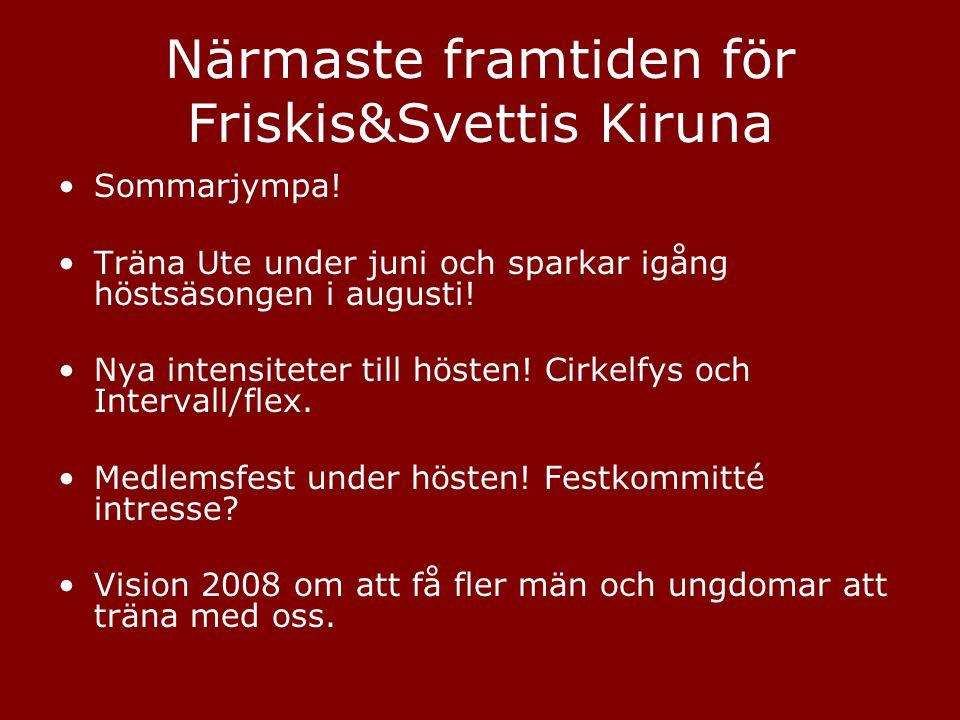 Närmaste framtiden för Friskis&Svettis Kiruna •Sommarjympa! •Träna Ute under juni och sparkar igång höstsäsongen i augusti! •Nya intensiteter till hös