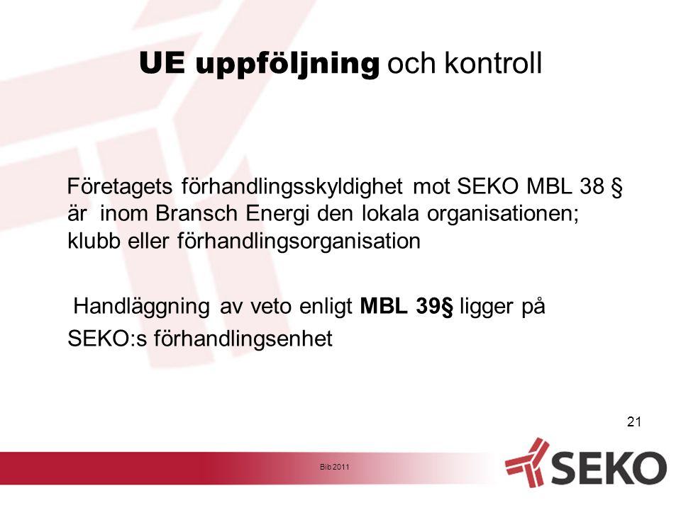 UE uppföljning och kontroll Företagets förhandlingsskyldighet mot SEKO MBL 38 § är inom Bransch Energi den lokala organisationen; klubb eller förhandl