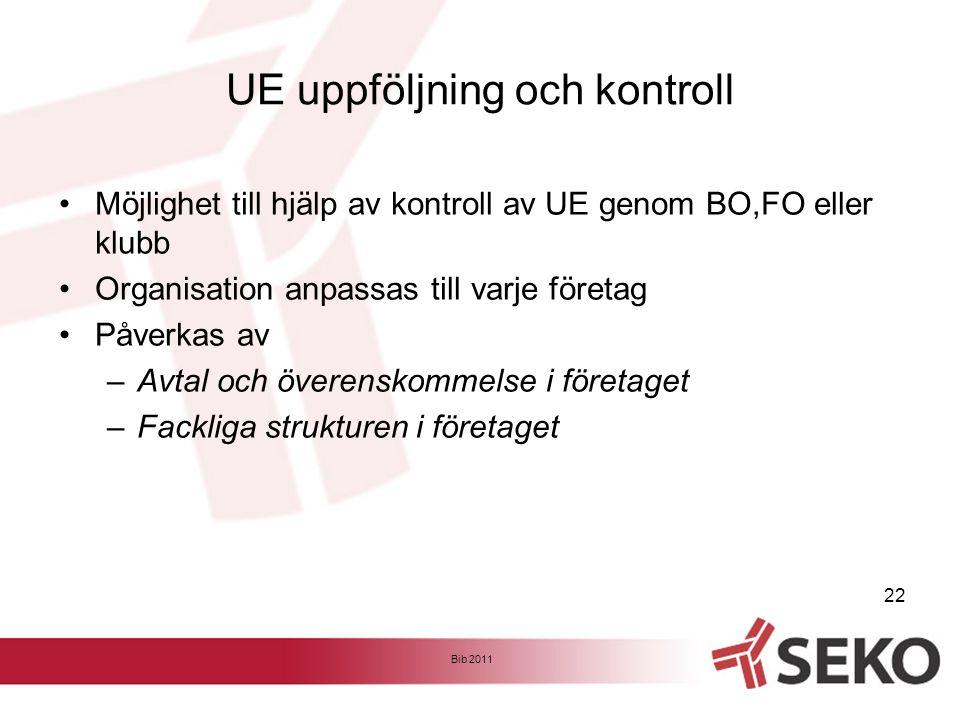 UE uppföljning och kontroll •Möjlighet till hjälp av kontroll av UE genom BO,FO eller klubb •Organisation anpassas till varje företag •Påverkas av –Av