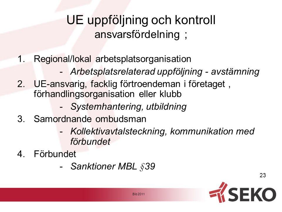 UE uppföljning och kontroll ansvarsfördelning ; 1.Regional/lokal arbetsplatsorganisation -Arbetsplatsrelaterad uppföljning - avstämning 2.UE-ansvarig,