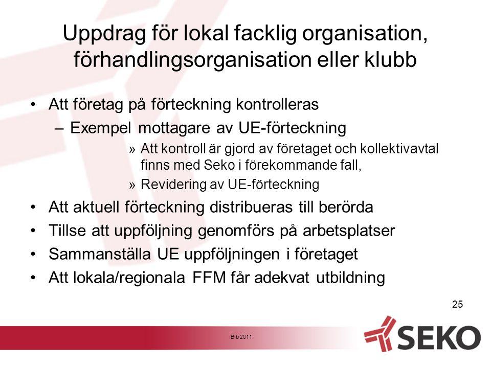 Uppdrag för lokal facklig organisation, förhandlingsorganisation eller klubb •Att företag på förteckning kontrolleras –Exempel mottagare av UE-förteck