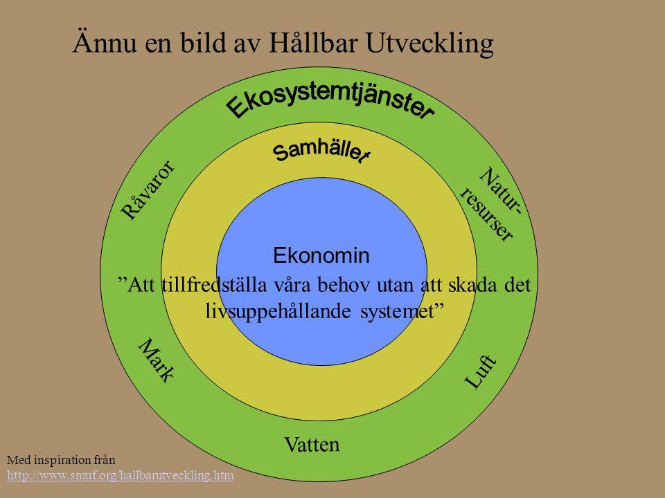 Örebro vs. Stralsund Hur ska vi kunna mäta hållbar (stads-)-utveckling?