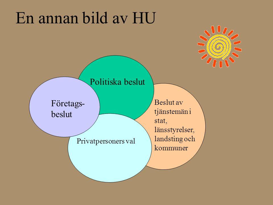 En annan bild av HU Företags- beslut Politiska beslut Privatpersoners val Beslut av tjänstemän i stat, länsstyrelser, landsting och kommuner