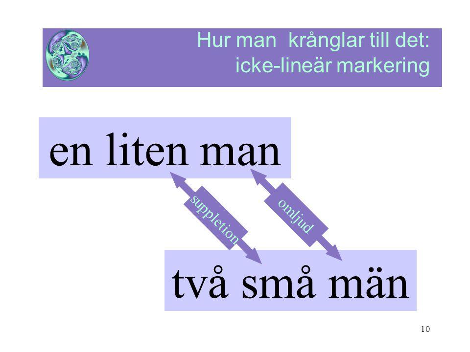 10 Hur man krånglar till det: icke-lineär markering en liten man två små män suppletion omljud