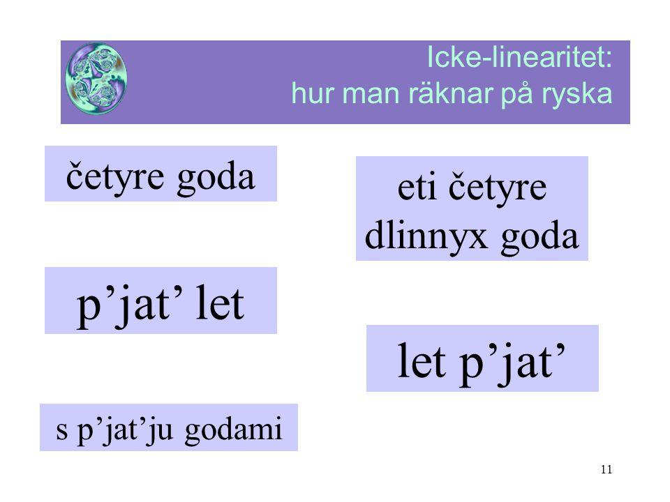 11 Icke-linearitet: hur man räknar på ryska p'jat' let let p'jat' četyre goda eti četyre dlinnyx goda s p'jat'ju godami