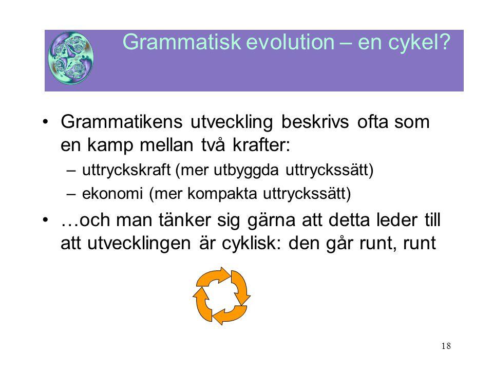 18 Grammatisk evolution – en cykel? •Grammatikens utveckling beskrivs ofta som en kamp mellan två krafter: –uttryckskraft (mer utbyggda uttryckssätt)