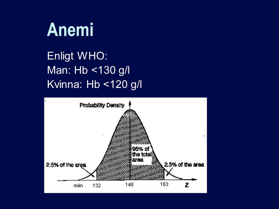 Intrinsic Factor (IF)  Syntetiseras av parietalceller  Viktig för upptaget av vitamin B 12  Komplexet förs till tunntarmen där vitamin B 12 tas upp Perniciös anemi