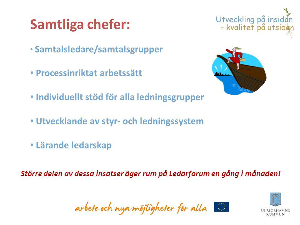 Delar av personalen: • Utbildning lean-handledare (45 personer) • Projektledarutbildning (Adm.