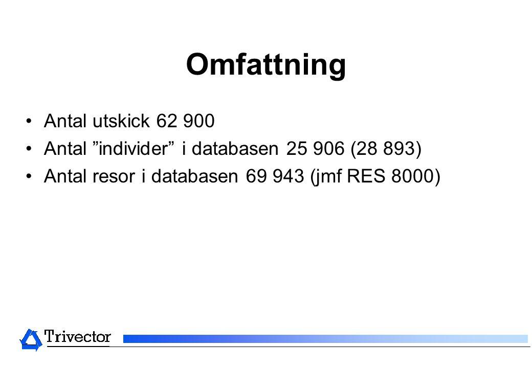 """Omfattning •Antal utskick 62 900 •Antal """"individer"""" i databasen 25 906 (28 893) •Antal resor i databasen 69 943 (jmf RES 8000)"""