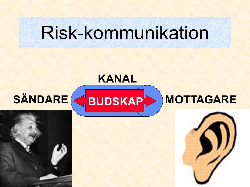 Risk-kommunikation SÄNDARE MOTTAGARE KANAL BUDSKAP
