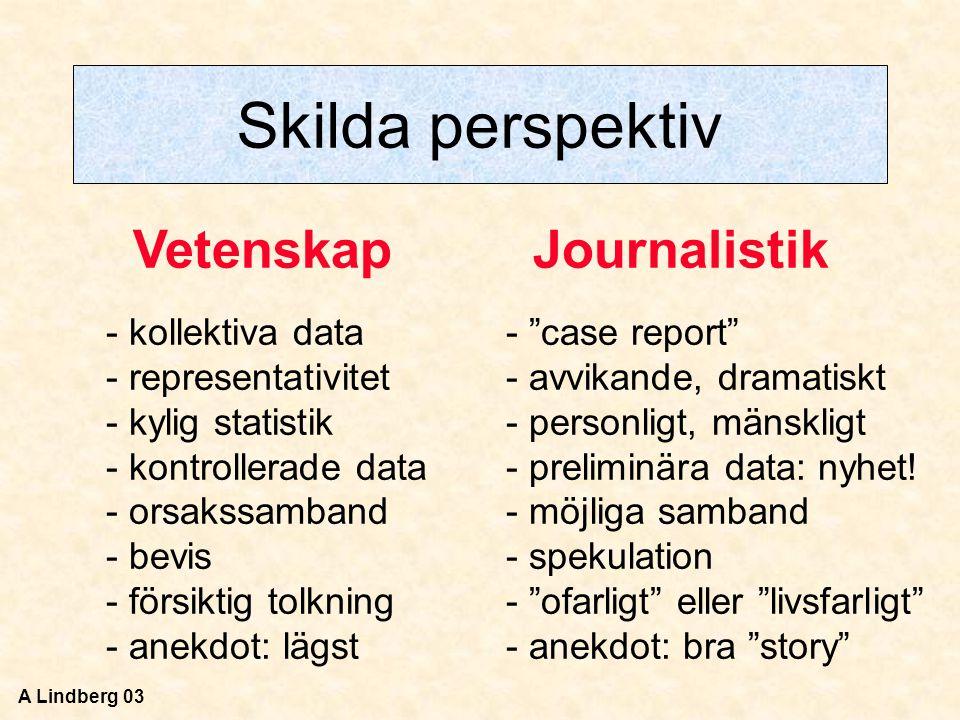 Skilda perspektiv Vetenskap - kollektiva data - representativitet - kylig statistik - kontrollerade data - orsakssamband - bevis - försiktig tolkning