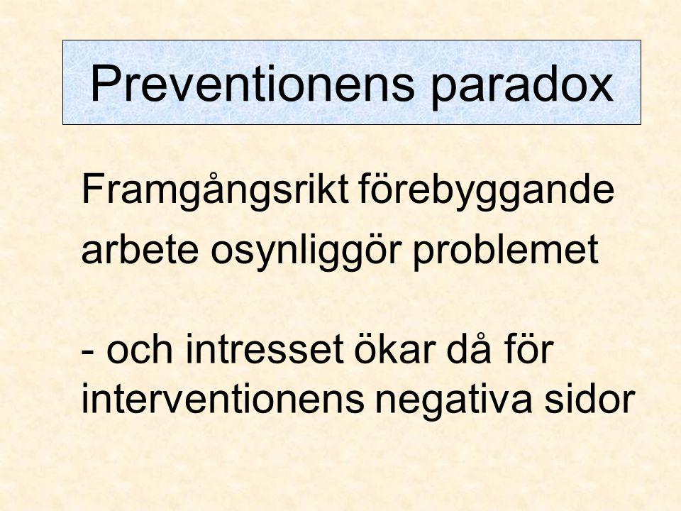 Framgångsrikt förebyggande arbete osynliggör problemet Preventionens paradox - och intresset ökar då för interventionens negativa sidor