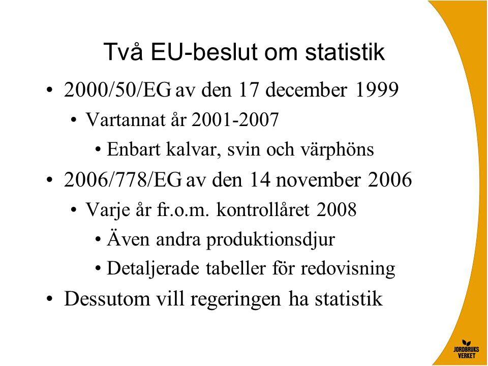 Två EU-beslut om statistik •2000/50/EG av den 17 december 1999 •Vartannat år 2001-2007 •Enbart kalvar, svin och värphöns •2006/778/EG av den 14 november 2006 •Varje år fr.o.m.