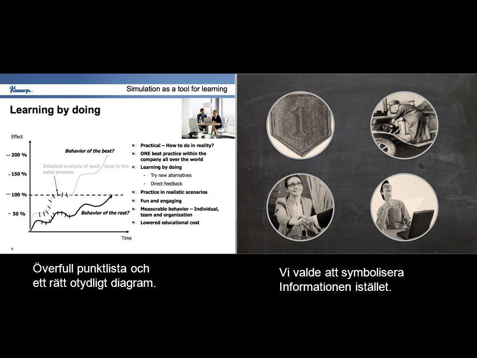Den gamla sliden utan bra symbolik i bild och färg Mer symbolik och känsla.